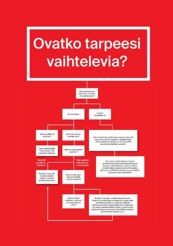 Copy of Copy of Suorittavien alojen rekrytointiopas kuva pieni (1)